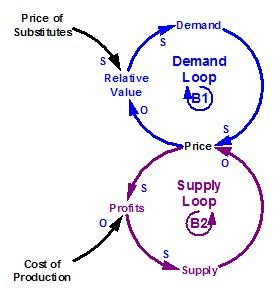 the adam theory of markets pdf